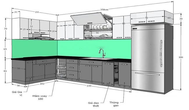 Chiều cao tủ bếp