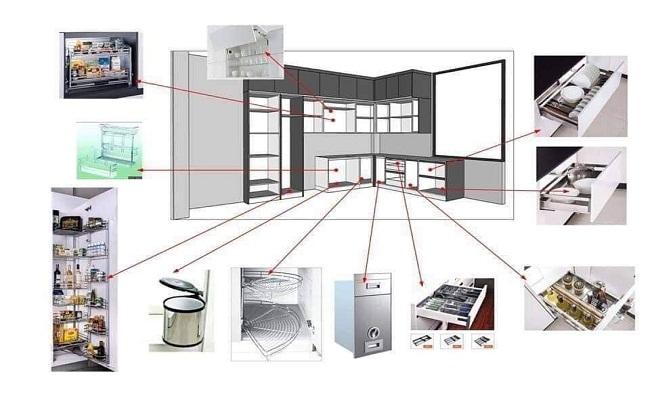 Sử dụng phụ kiện tủ bếp thông minh
