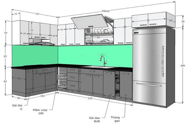 Kích thước tủ bếp tiêu chuẩn theo phong thủy
