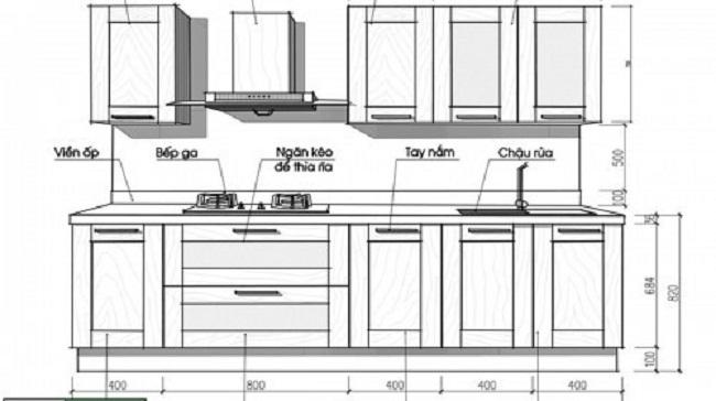 Kích thước tủ bếp gia đình