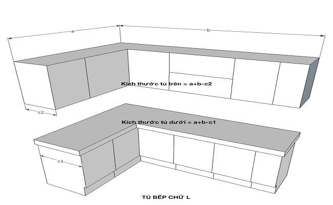 Kích thước tủ bếp treo tường chữ L
