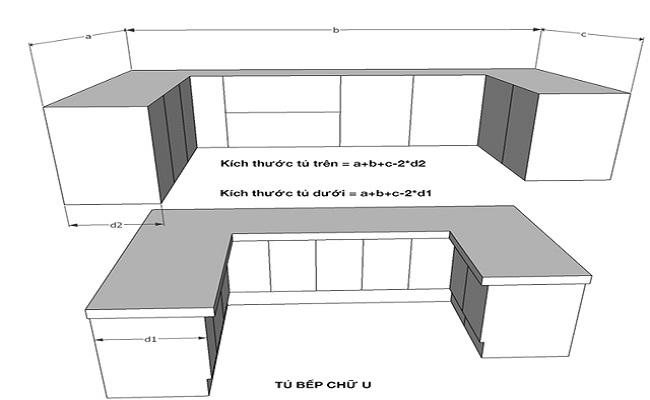 Kích thước tủ bếp treo tường chữ U